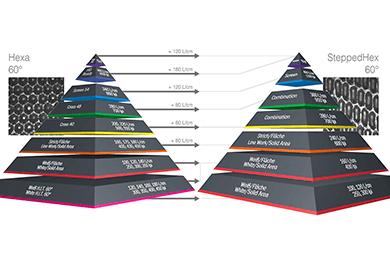 Grafik einer Zecher-Spezifikationspyramide